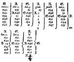 crittografia medievale.jpg
