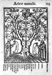 L'albero cabalistico del Lullo.jpg